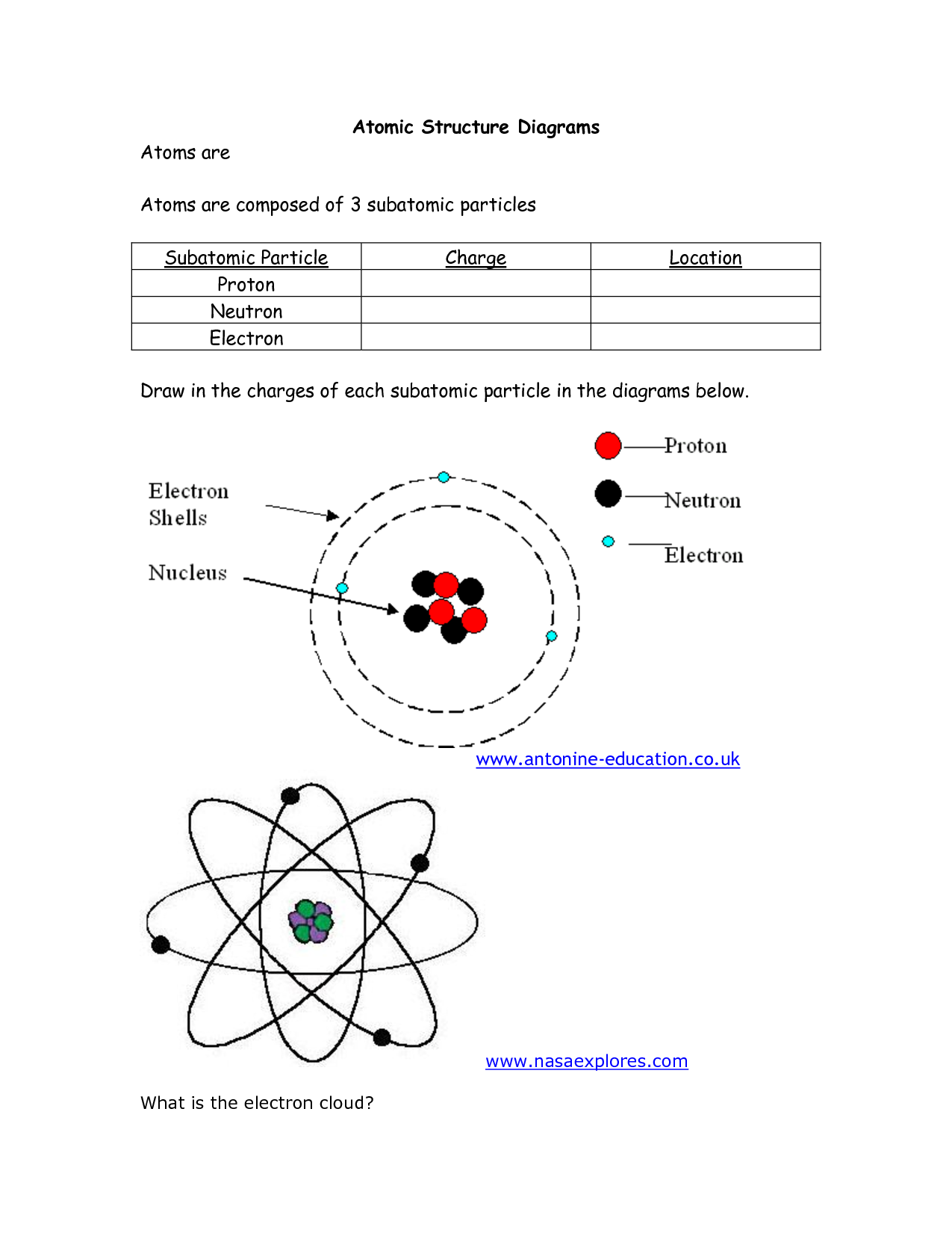 Worksheets Atom Worksheet atomic structure diagram worksheet diagrams diagrams