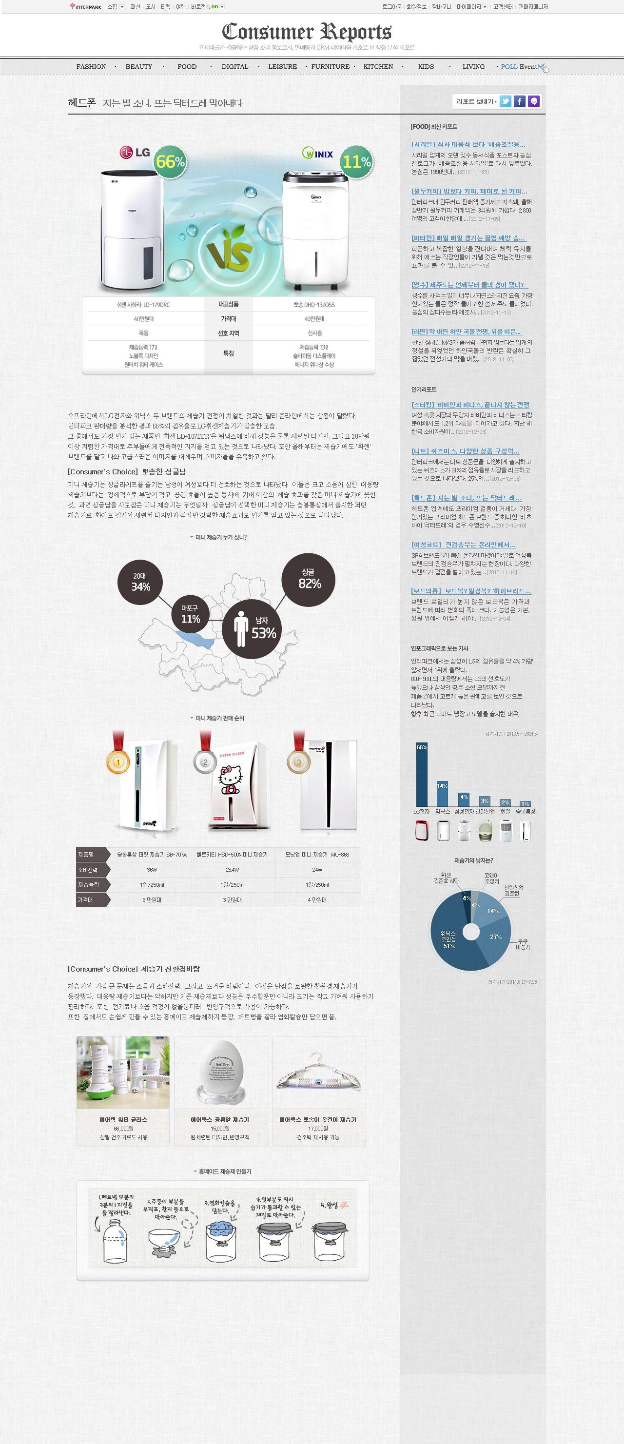 제습기   http://www.interpark.com/displaycorner/ConsumerReports.do?_method=sub&contNo=209