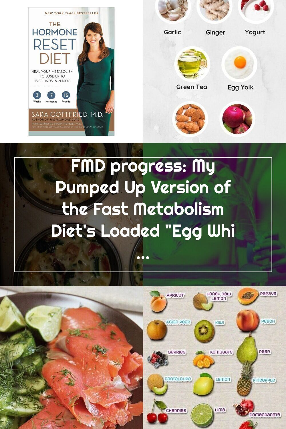 fast metabolism diet can you have honey