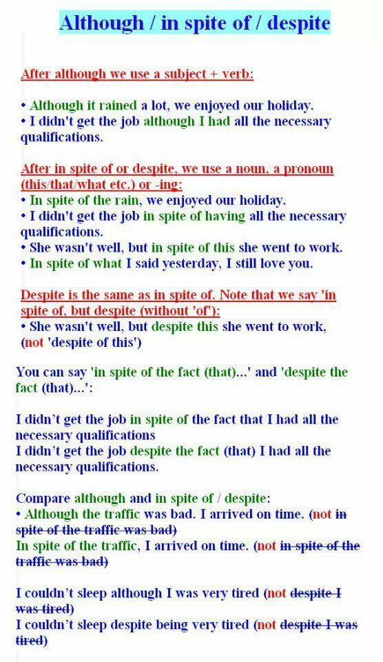 In spite of | grammar | Pinterest | Englisch, Englisch ...