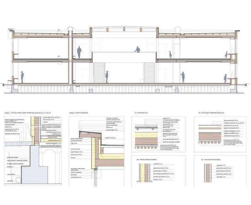 Sezione parete ventilata in legno cerca con google for Copertura piana in legno dwg