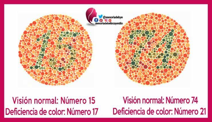 Realiza el test de ishihara. Test de daltonismo | Daltonismo Test ...