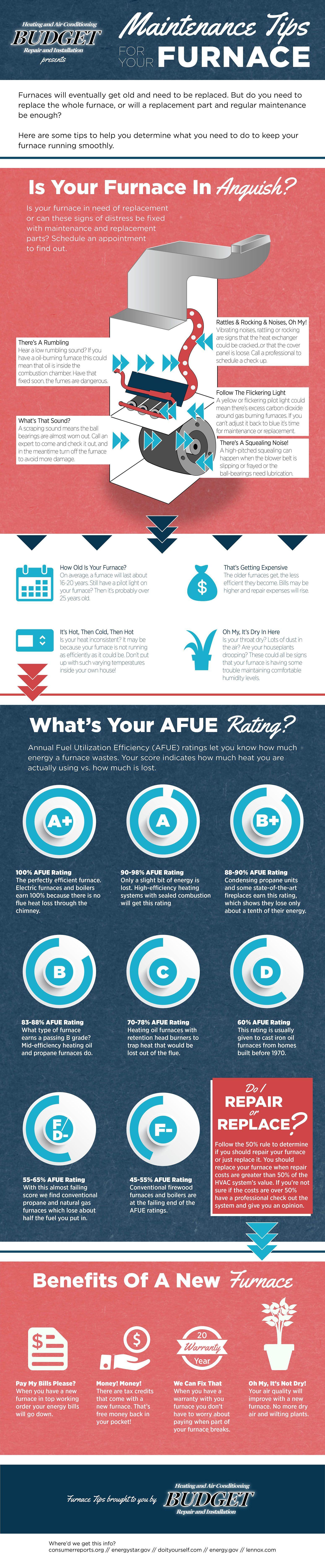 Infographics On Behance Furnace Maintenance Infographic