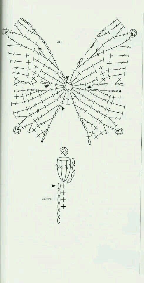 Pin de Crochetenlasnubes en Mariposas | Pinterest | Mariposas ...