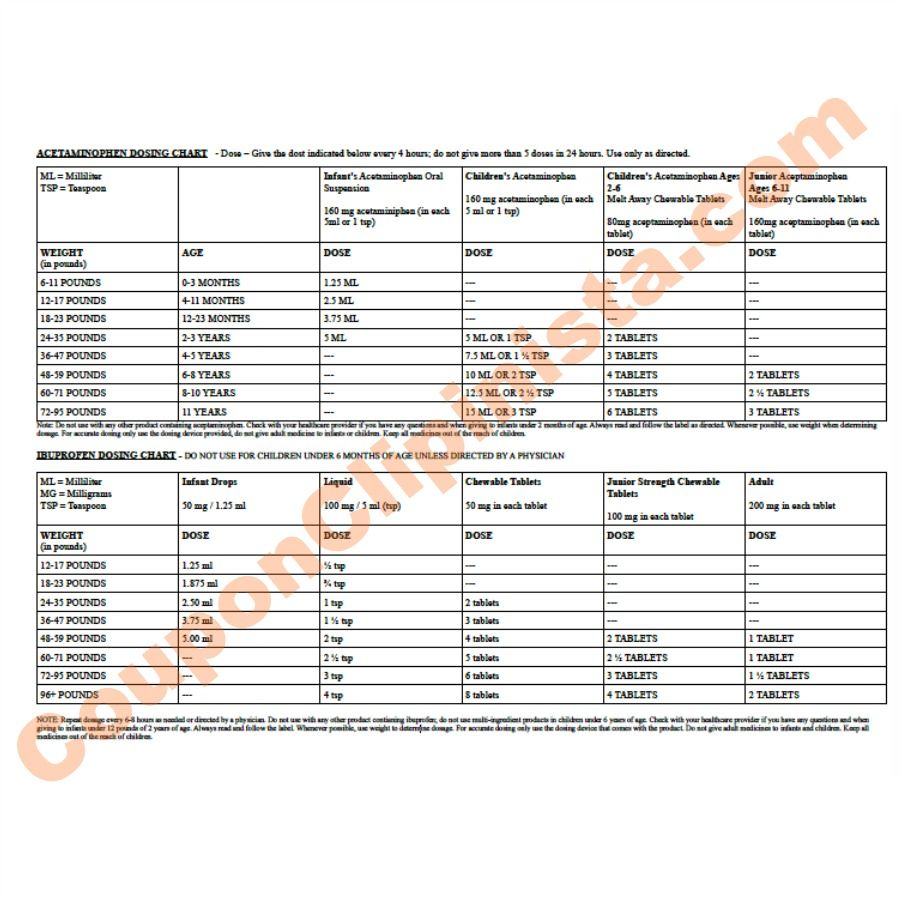 Printable Infant Dosage Chart To Calculate Infant Acetaminophen