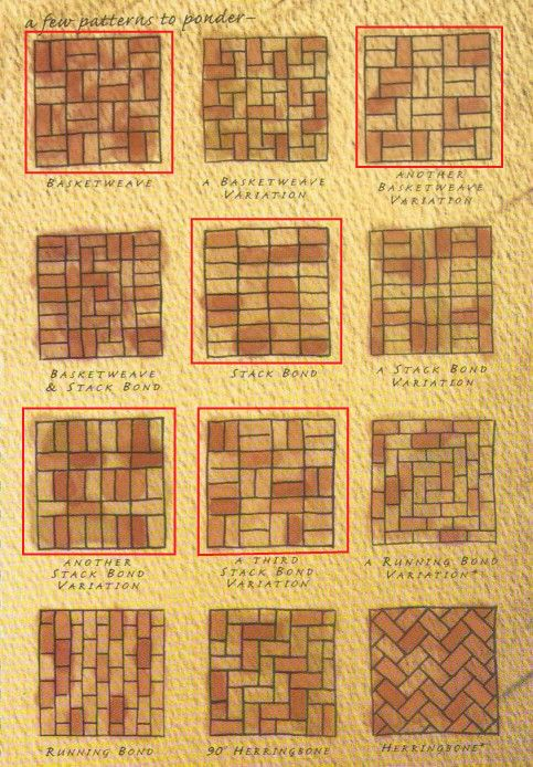 Delicieux Classic Paver Patterns That Require No Cutting (highlighted In Red). |  Artful Brick Designs Shapes And Patterns | Pinterest | Brick, Patio And Brick  Patios