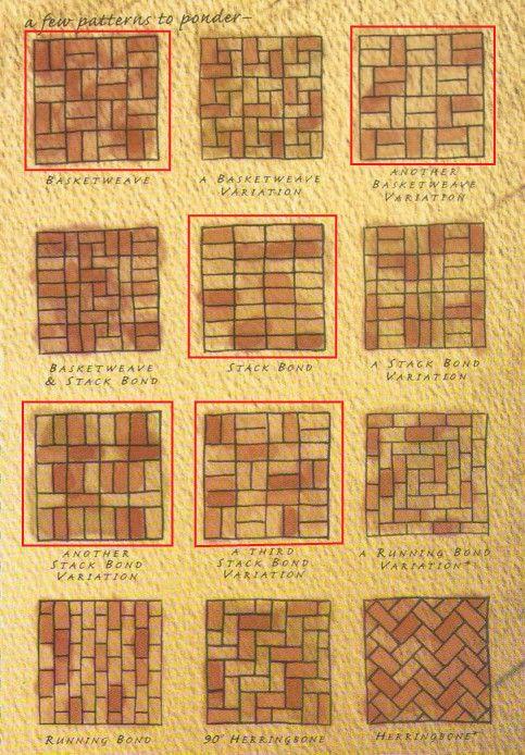 Diy Brick Paver Patio Glazed Brick Brick Path