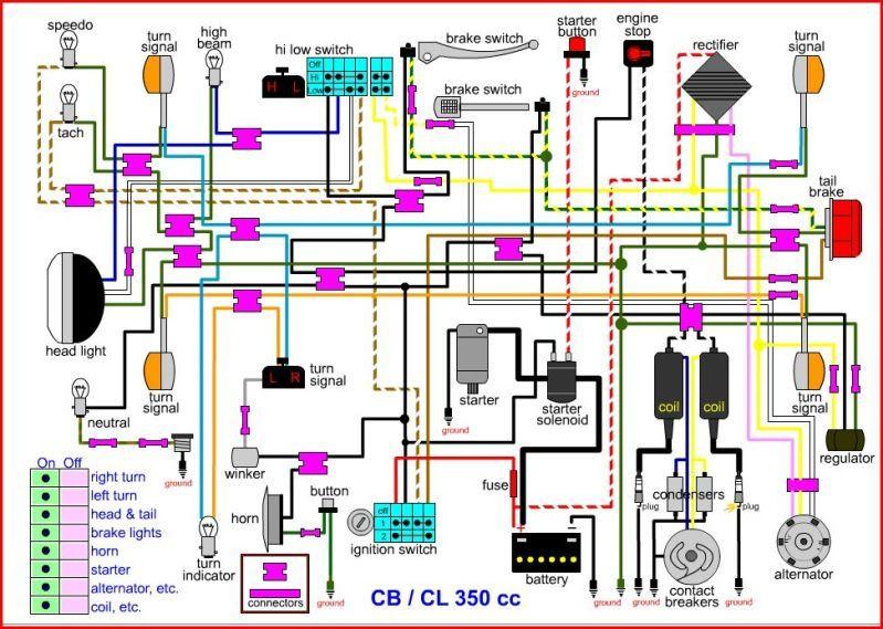 Cb360 Wiring Diagram Wiring Diagram Third Level Cb360 Wiring Diagram Color Cb360 Wiring Diagram Electrical Diagram Motorcycle Wiring Diagram
