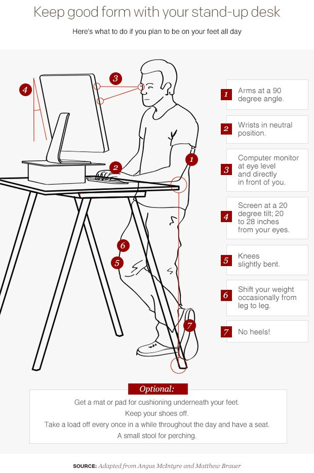 Standing desk dilemma Too much time on your feet Standing