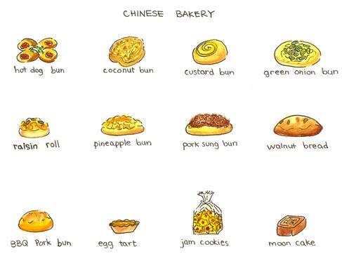 Chinese Bakery | Illustrated Menus | Food illustrations