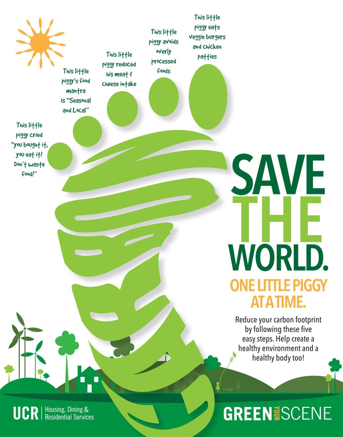 Carbon Footprint Ucr Carbon Footprint Posters Learning