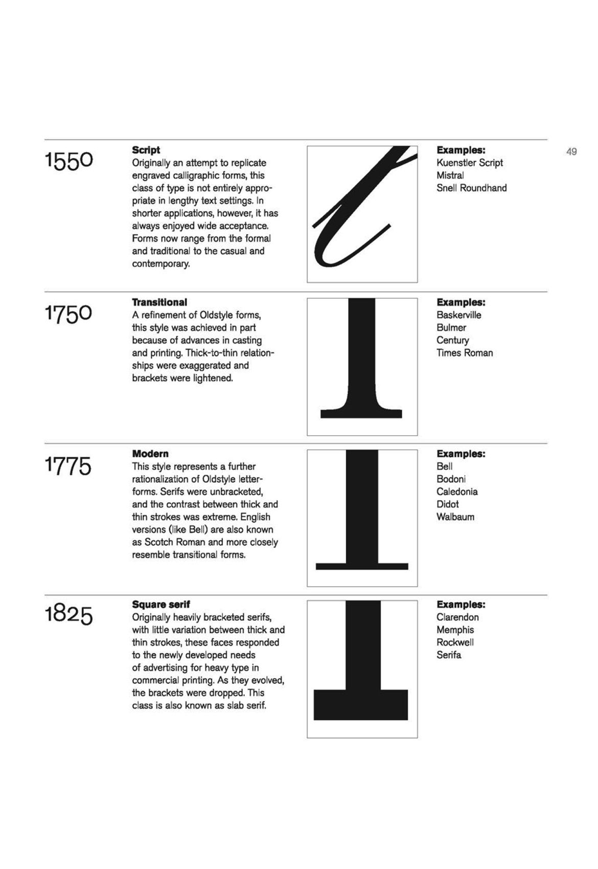 Type Classifications & Terms Typography, Typography