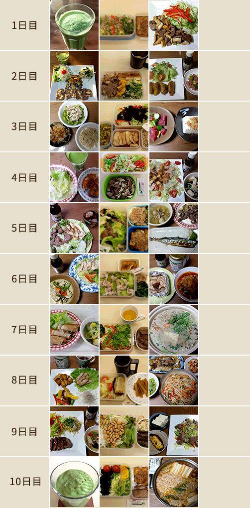 ケトダイエットお買い物リスト