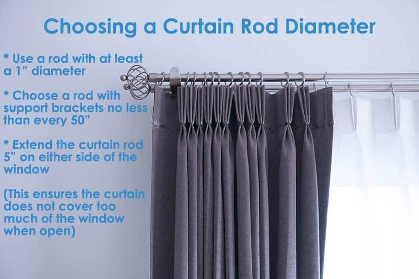 Curtains Curtain Patterns, How To Select Curtain Rod Size