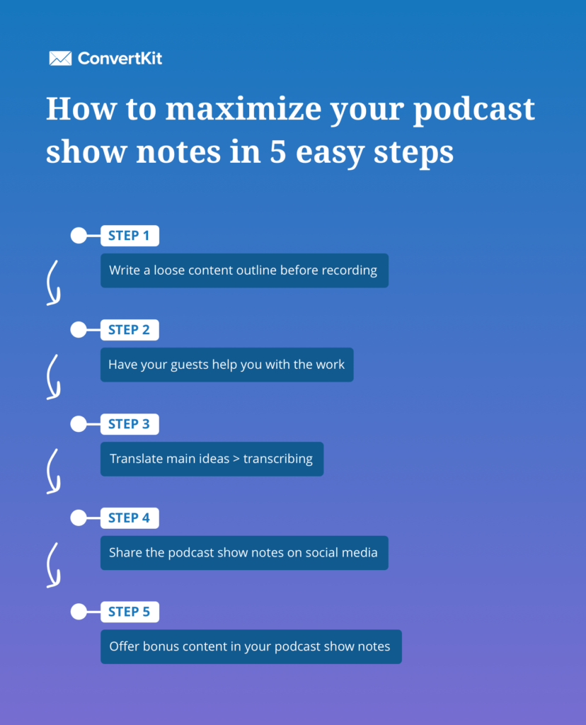 5 Easy Steps to Create Better Podcast Show Notes Issue