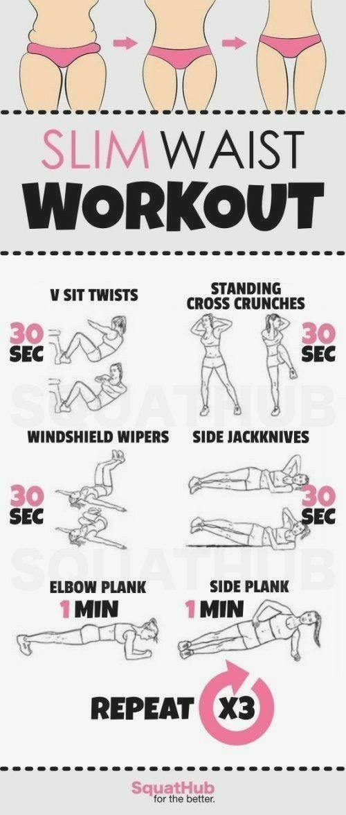 SLIM WAIST WORKOUT - Workout plan to get slimmer waist. Core Workout routine for flat belly.