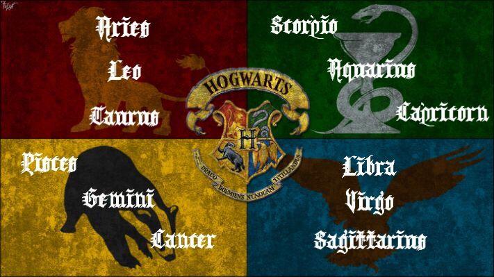 Zodiacaf Harry Potter Zodiac Signs Harry Potter Zodiac Zodiac