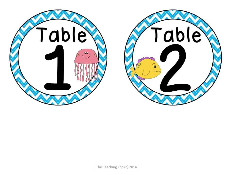 Under The Sea Ocean Theme Table Numbers Beach Theme Classroom