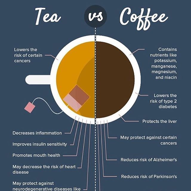 Tea vs. Coffee ☕️ perfect tea or coffee weather... what's your preference?  (scheduled via http://www.tailwindapp.com?utm_source=pinterest&utm_medium=twpin&utm_content=post106799105&utm_campaign=scheduler_attribution)