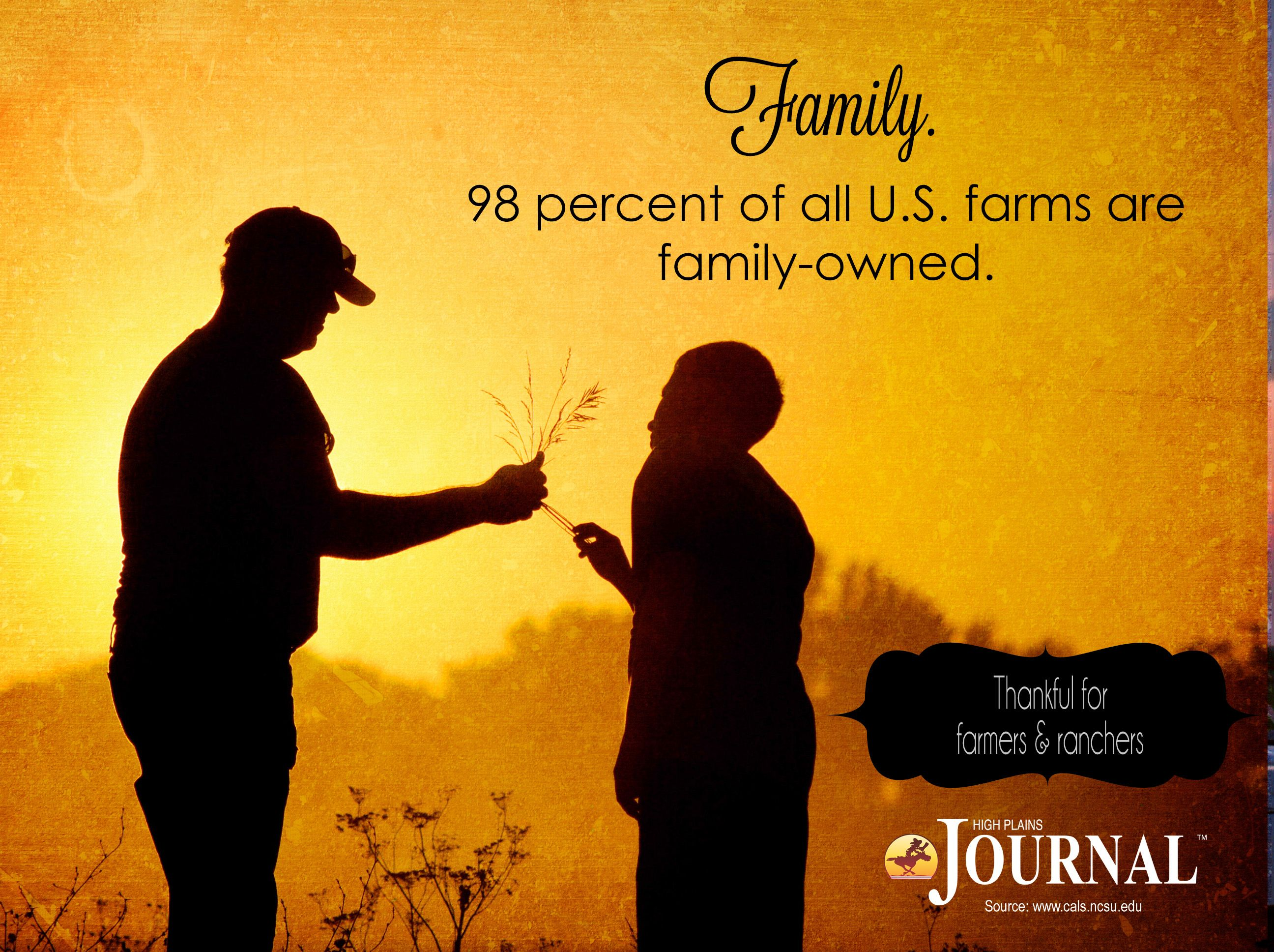 Farm Life Quotes Display Family_Sunsetfam  Agriculture  Pinterest  Percents