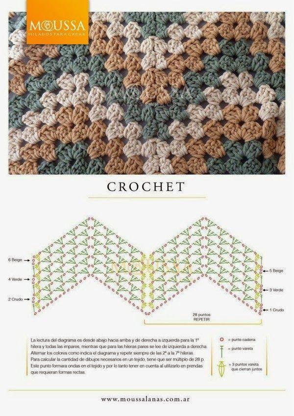 Colcha crochet zig-zag | Puntadas | Pinterest | Ganchillo, Puntadas ...