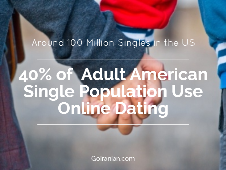 Online dating in iran
