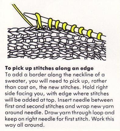 Knitting – Reading Patterns