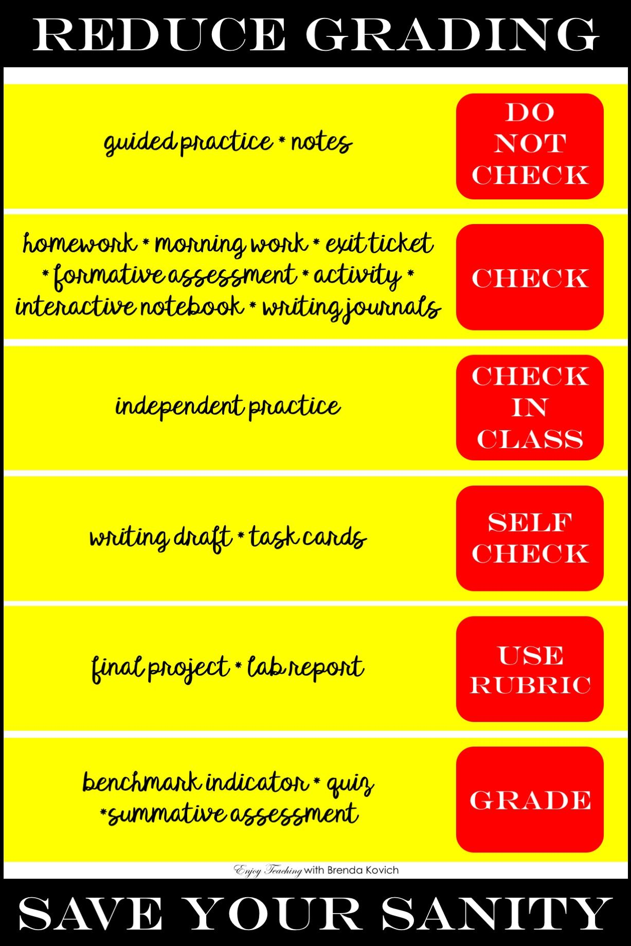 Teacher Survival Tips How To Reduce Grading