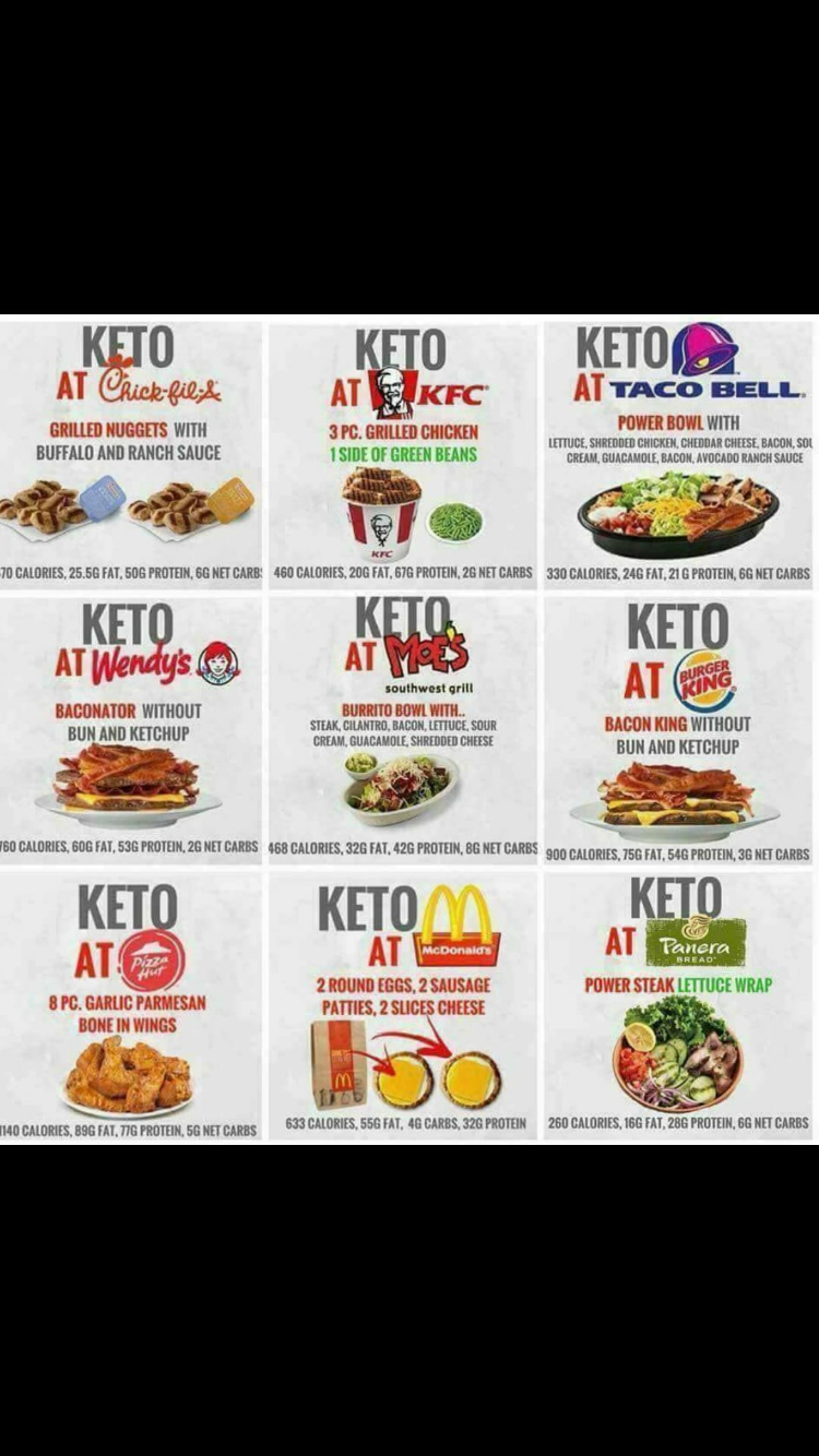 dining out on the keto diet