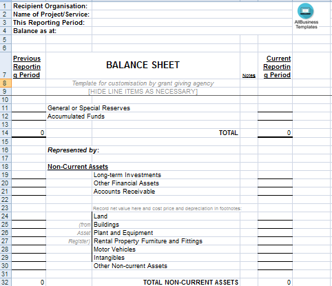 How To Make A Model Balance Sheet Excel Template An Easy Way To Start Is To Download This Model Balance S Balance Sheet Template Excel Templates Balance Sheet