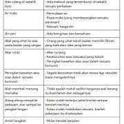 Peribahasa List Primary School School Style