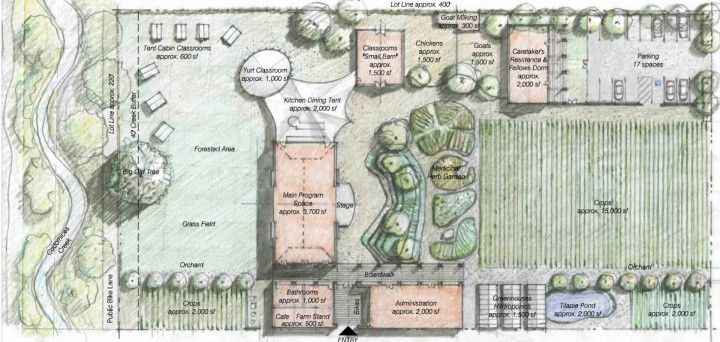 A rendering of urban adamah 39 s new site at sixth and for 2 acre farm layout