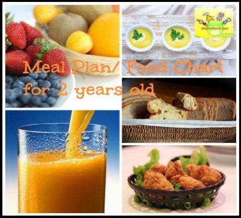 Years Baby Food Chart In Telugu