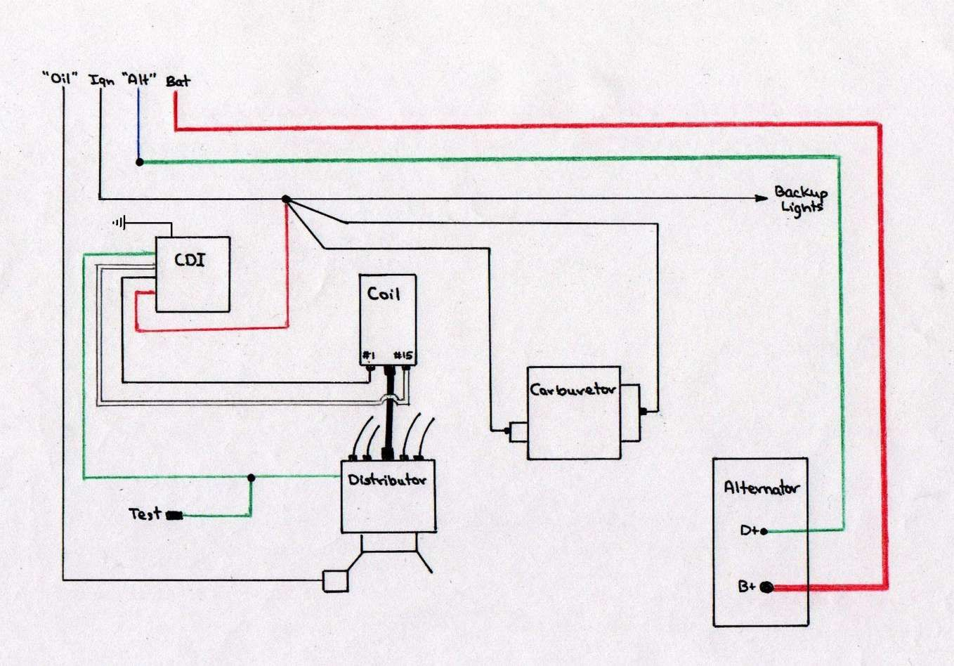 Schematic Diagram Of Motorcycle Cdi And Cdi Ignition