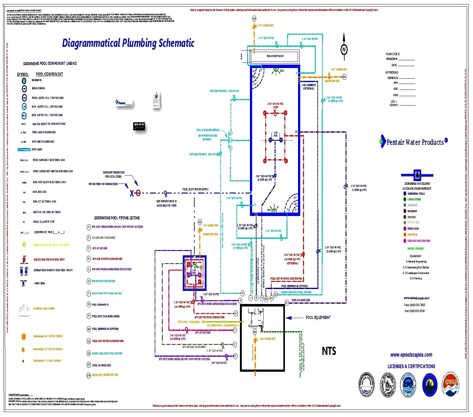 S plumbing schematic 2010 1514 1336 pool pinterest for Plumbing schematic
