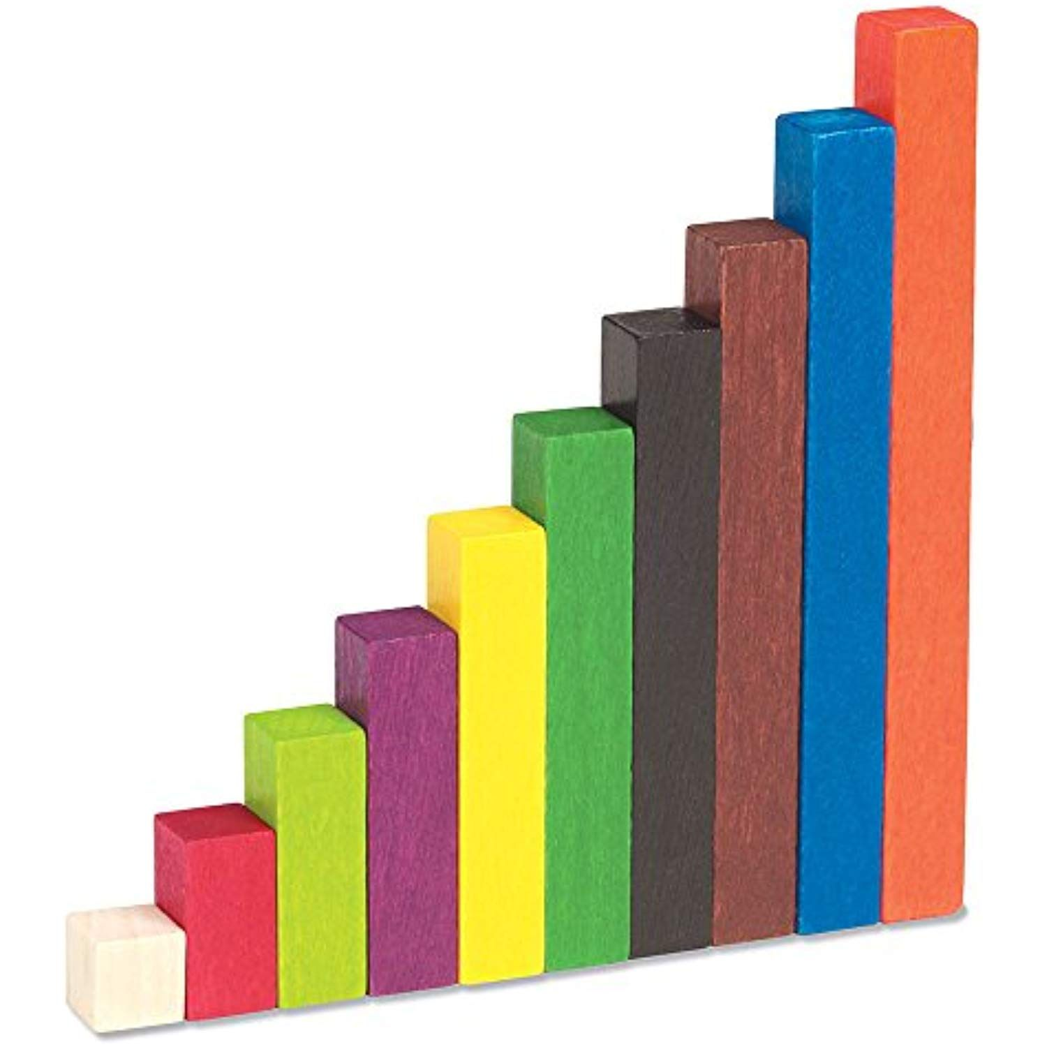 Learning Resources Cuisenaire Rods Small Group Set Wood