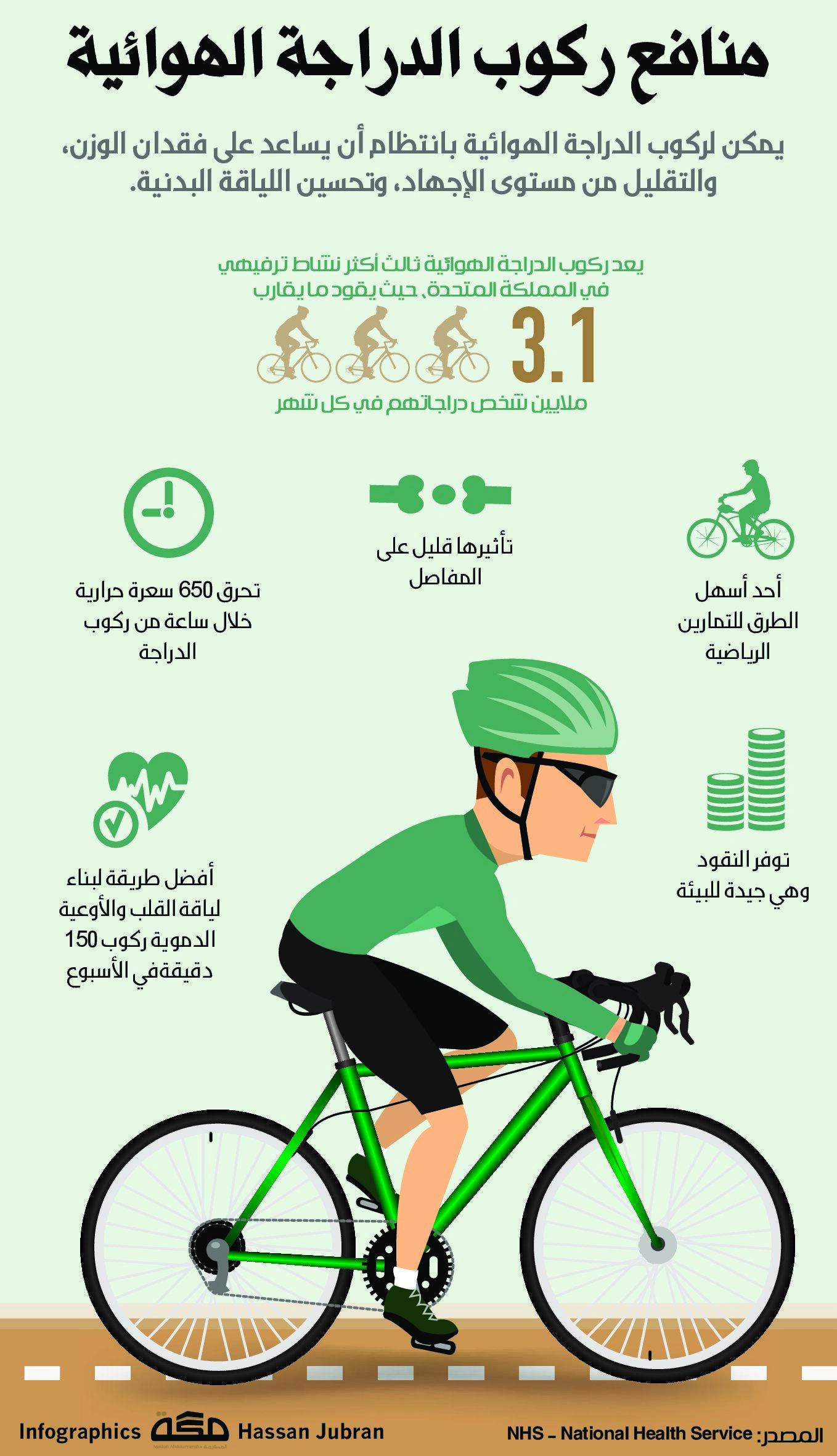 منافع ركوب الدراجة الهوائية صحيفةـمكة انفوجرافيك مجتمع Sports Physical Therapy Chores For Kids Positive Notes