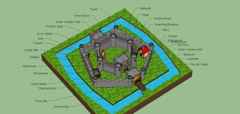 bastille castle gate flooring