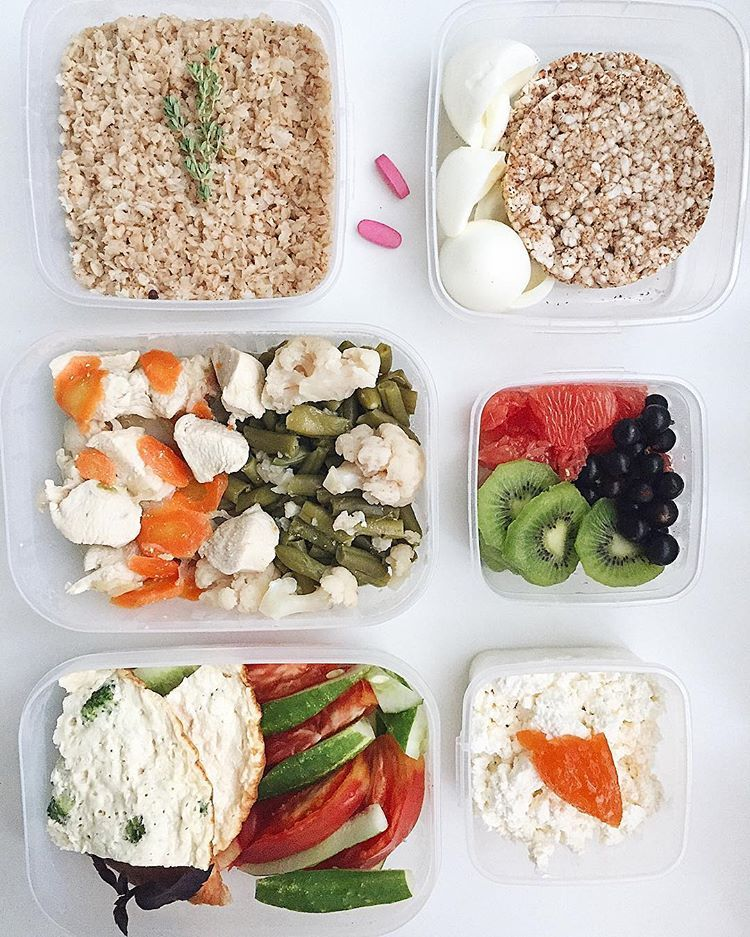 Рацион Питания При Диете Для Похудения. 5 готовых вариантов меню на неделю для похудения и диеты