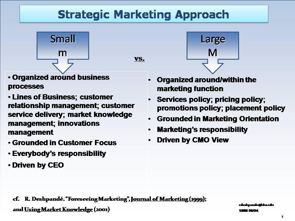Marketing Approach Bond back Cleaning Marketing approach
