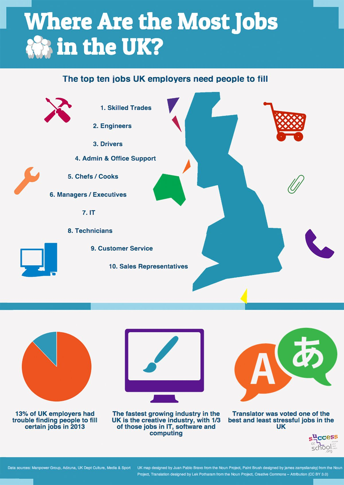 INFOGRAPHIC Where Are the Most Jobs in the UK
