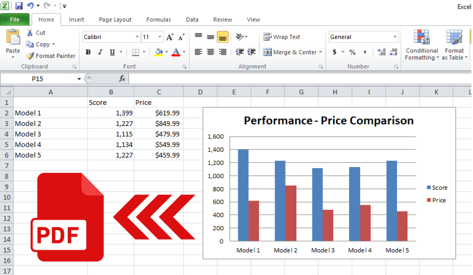 How To Save Microsoft Excel Chart Or Charts To Pdf Microsoft Excel Excel Metric Conversion Chart