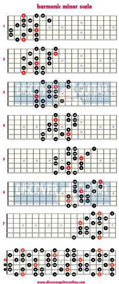 Diatonic Triads Chart | harmonic minor scale: 3 note per string ...