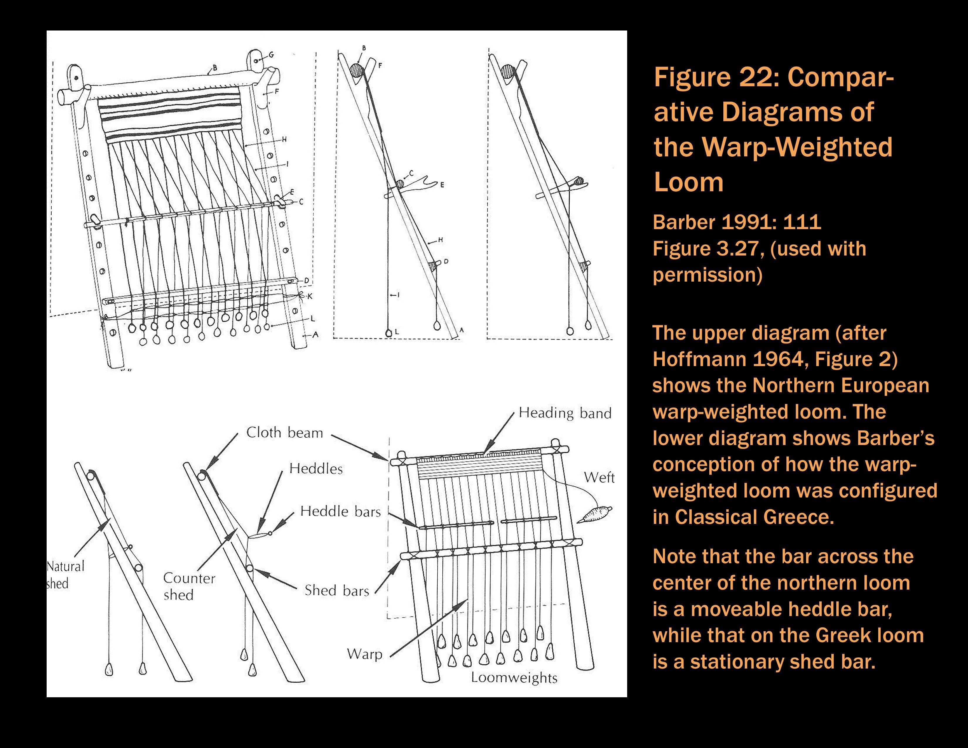 Diagram Of Weaving Loom Vtx 1300 C Wiring Comparison Scandinavian And Ancient Greek Warp Weighted