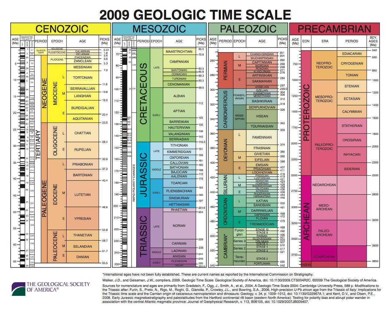 The Geological Society Of America