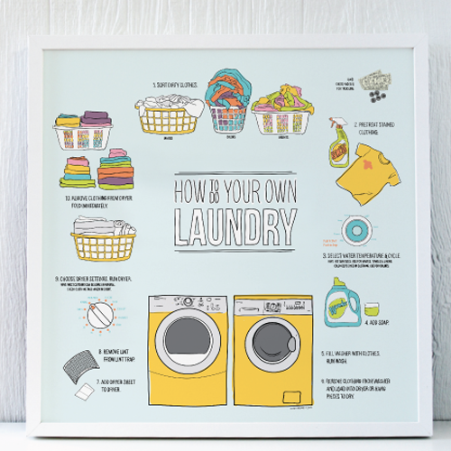 Delegate Instructional Laundry Prints Laundry Signs Laundry
