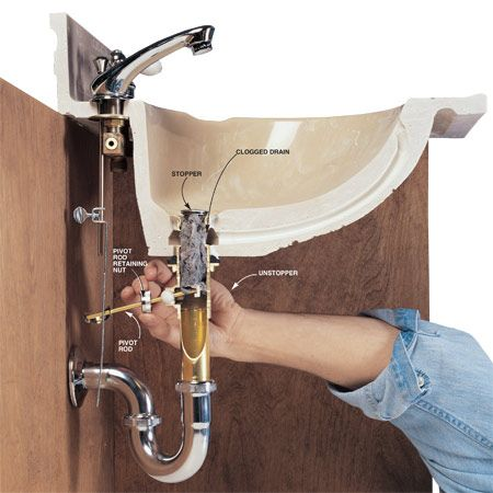 How To Clear Clogged Drains Home Repair Home Repairs Diy Home