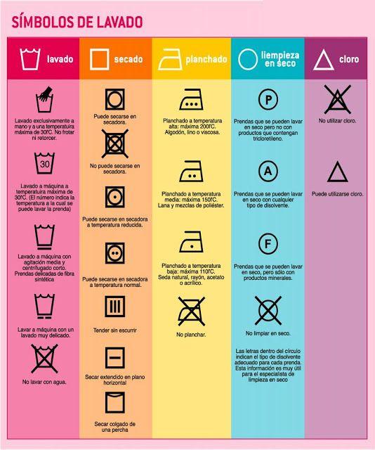 Significado de las etiquetas en prendas tejidas nos - Limpieza en seco en casa ...