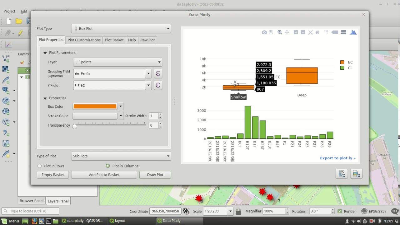 DataPlotly plugin updates for QGIS Master