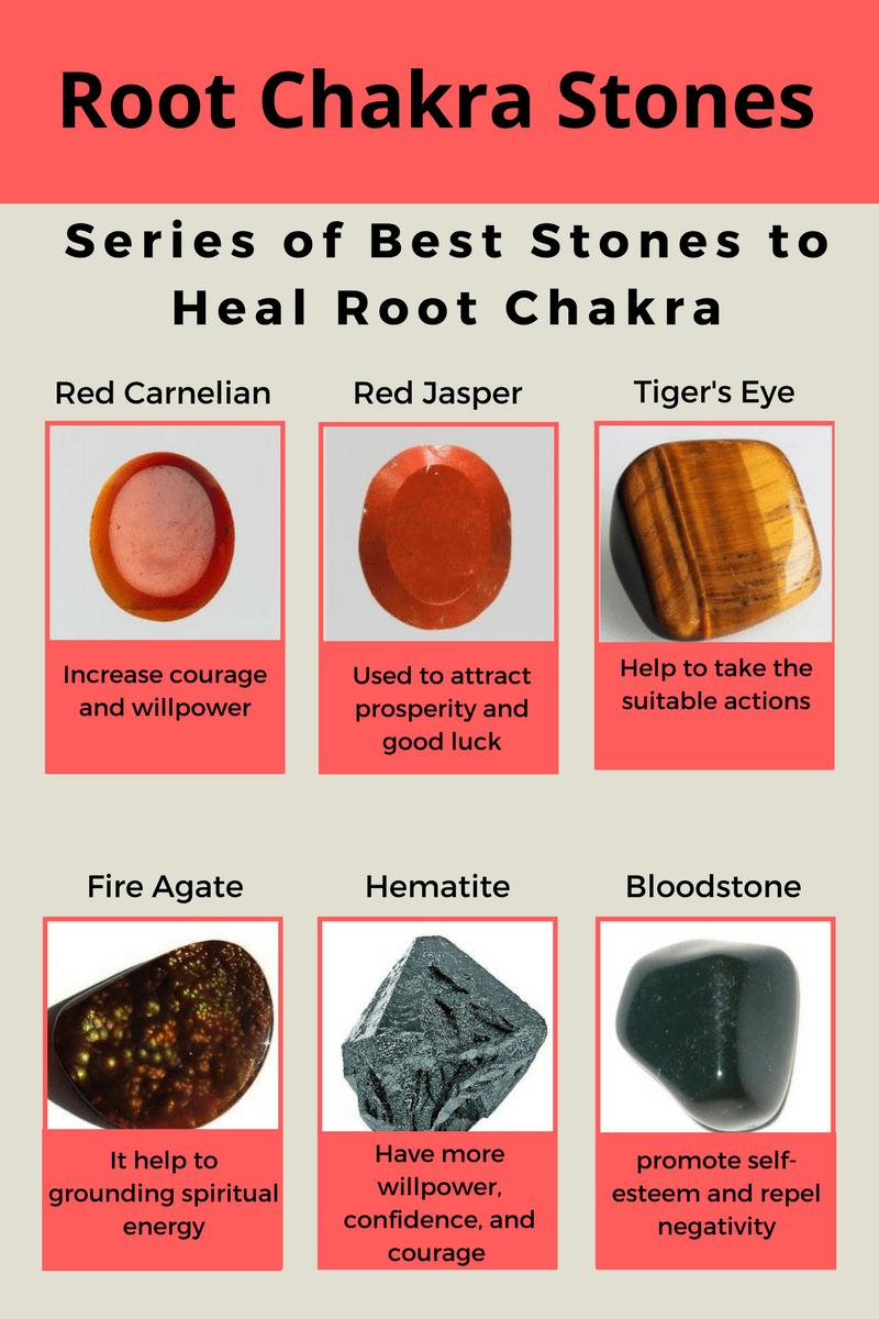 7 Root Chakra Stones For Heal Muladhara Chakra Today   Root